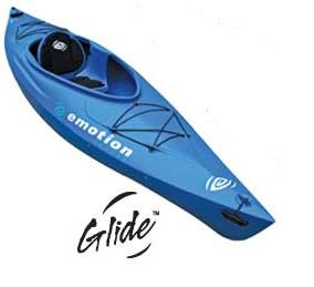 emotion kayak